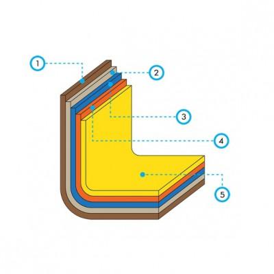 Nhận bọc phủ composite cho ống dẫn kim loại.